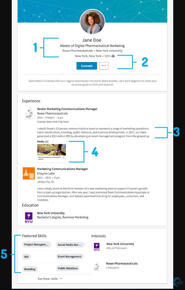 Linkedin Guide profile